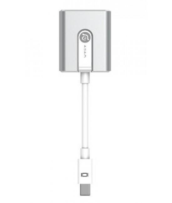 M1 Adapter Mini DisplayPort to VGA for MacBook